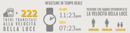 Immagina, puoi - Infografica in tempo reale