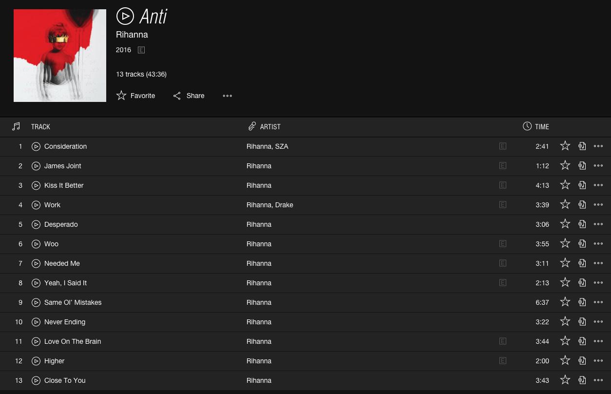 rihanna ANTI tracklist